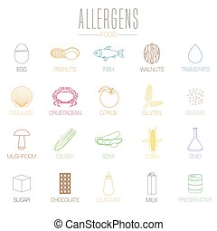 Food allergy vector icons set. Intolerance symbols