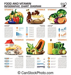Food And Vitamin Infographic Chart Diagram