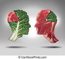 Food Balance - Food balance and health related eating ...