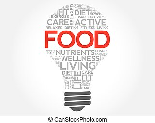 FOOD bulb word cloud