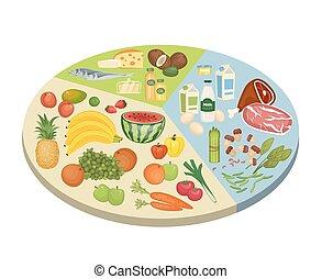 Food Circle Diagram Vector Concept in Flat Design