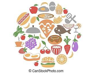 food circle set