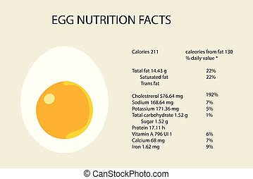 Food icon calories chicken eggs. Half egg with yolk, a description of the nutritional value of the product. Illustration of eggs nutrition in flat minimalism style.