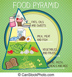 Food Icons - The food pyramid. Colorful vector illustration...