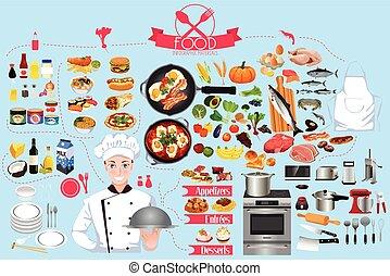 Food Infographics Element Illustration