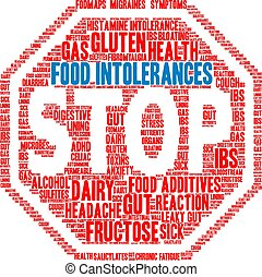 Food Intolerances Word Cloud - Food Intolerances word cloud...