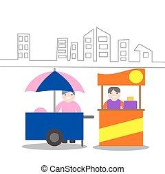 food kiosk business