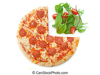 Food lifestyle choice