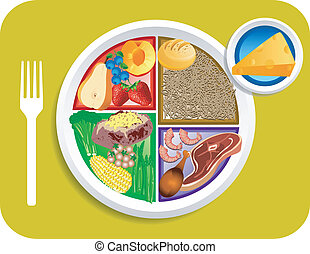 Food My Plate Dinner Portions - Vector illustration of...
