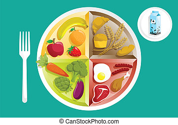 Food on a plate - A vector illustration of different food ...