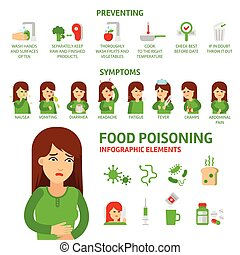 Food poisoning vector flat infographic elements.