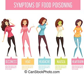 Food Poisoning Woman Symptoms an Infographic Poster