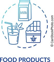 Food products concept icon