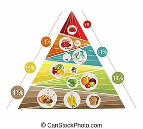 Food pyramid consisting of sectors. Recommendation for a...