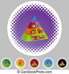 Food Pyramid - Food pyramid web button isolated on a...