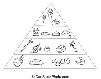 Food Pyramid               - Food Pyramid