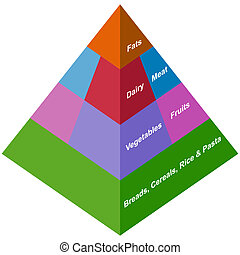 Food Pyramid Health image isolated on a white background.