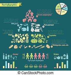 Food pyramid infographic