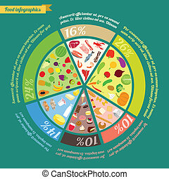 Food pyramid infographic - Food pyramid healthy eating...