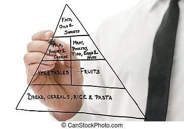 Food pyramid - Male hand drawing food pyramid on a virtual...