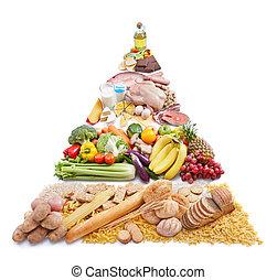 food pyramid represents way of healthy eating