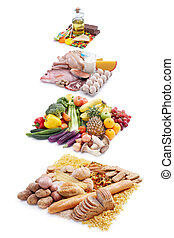 food pyramid separated into layers against white background
