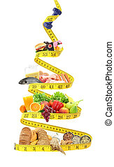 Food pyramid with measure tape