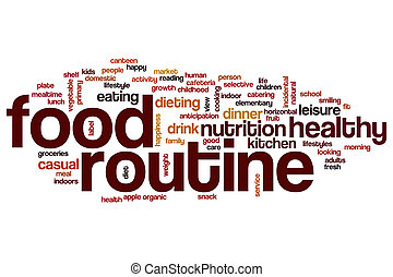Food routine word cloud