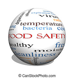 Food Safety 3D sphere Word Cloud Concept with great terms...