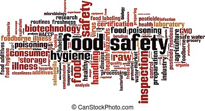 Food safety [Converted].eps - Food safety word cloud...