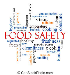 Food Safety Word Cloud Concept with great terms such as...