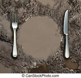 Food Sanitation - Food sanitation concept and global poverty...