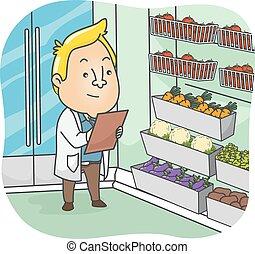 Food Sanitation Inspector