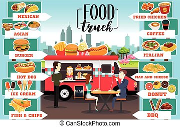 Food Trucks Infographics