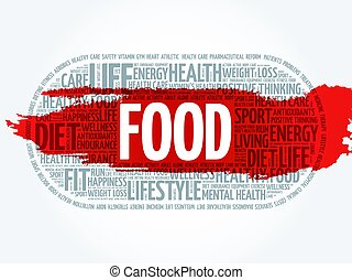 FOOD word cloud collage