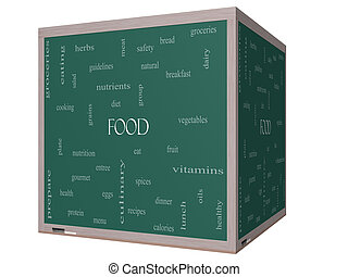 Food Word Cloud Concept on a 3D cube Blackboard