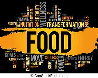 FOOD word cloud, fitness