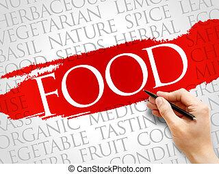 FOOD word cloud