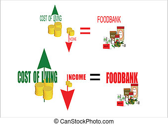 concept of the times we live in influenced by a food bank