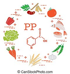 Foods rich in vitamin PP.