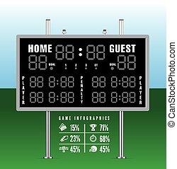 football americano, scoreboard, infographics