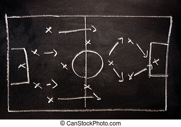 Football formation tactics on a black board - football...