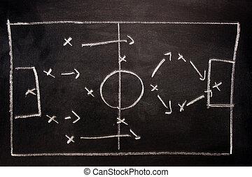 Football formation tactics on a black board