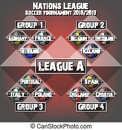 Football Nations league groups. Soccer tournament league A....