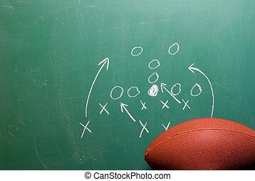 Football Play - A coaches football play on a chalkboard.
