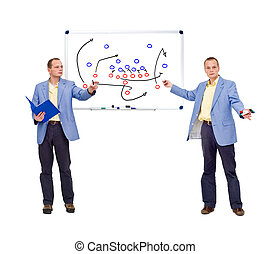 Football strategy - A coach drilling his team with the...