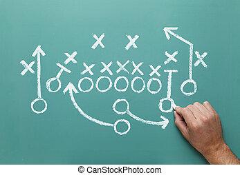 Football Strategy - Football play drawn on Green Chalk Board...