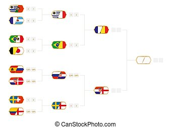 Football tournament bracket with score of round of 16, Quarter-finals and Semi-finals. Vector illustration.