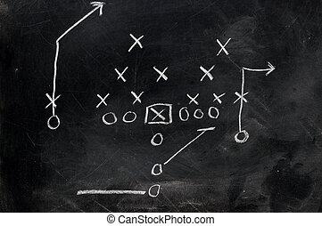 Football X's and O's