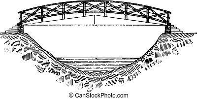 Footbridge, vintage engraving. - Footbridge, vintage...